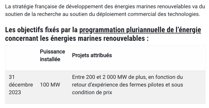 Energies marines renouvelables 21 02 017
