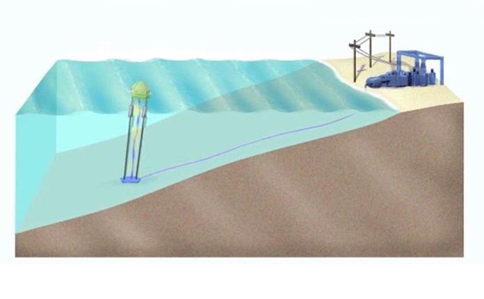 Stonehenge Completes Protean Wave Energy Transaction