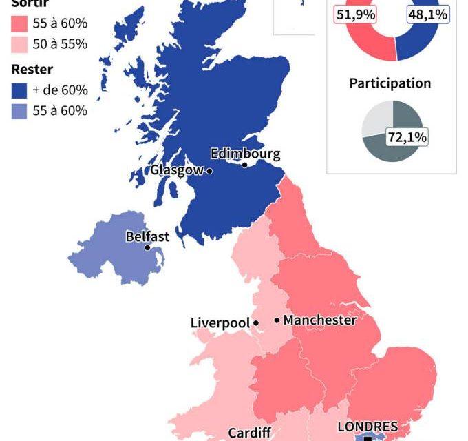 «UK» EMR Ecosse/ Irlande du Nord et Brexit – est-ce la double fracture ?