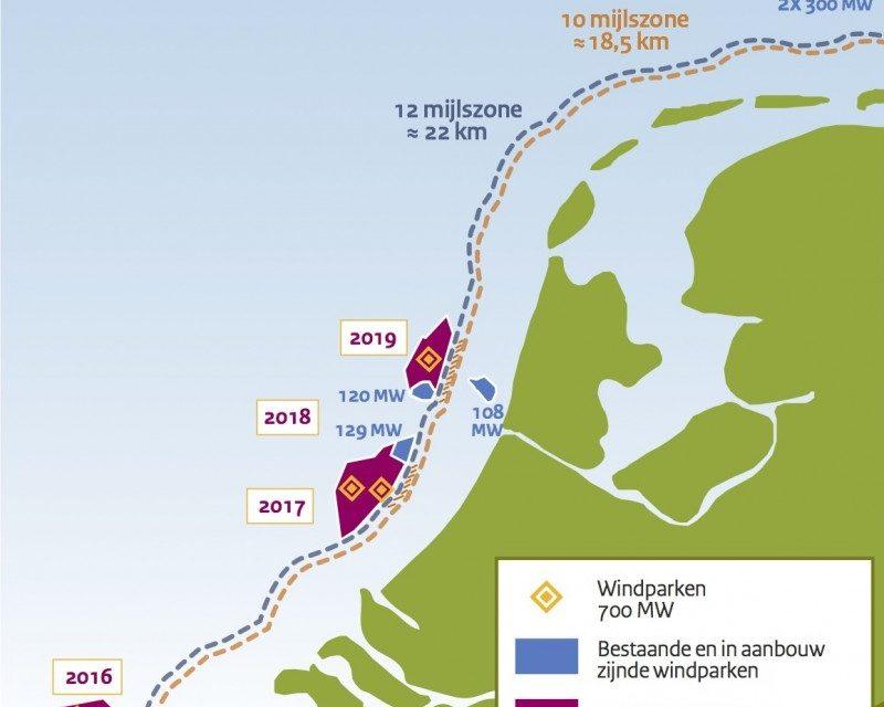 Eoliens en mer : Deux appels d'offres aux Pays-Bas au printemps 2017