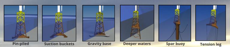 EDM09 01 017 statkraft engineer develops new foundation installation solution2 768x158