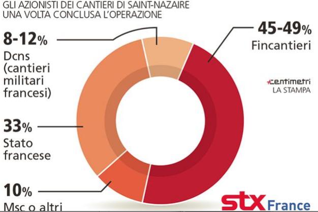 STX La Stampa 6 03 017 EDM 0803017