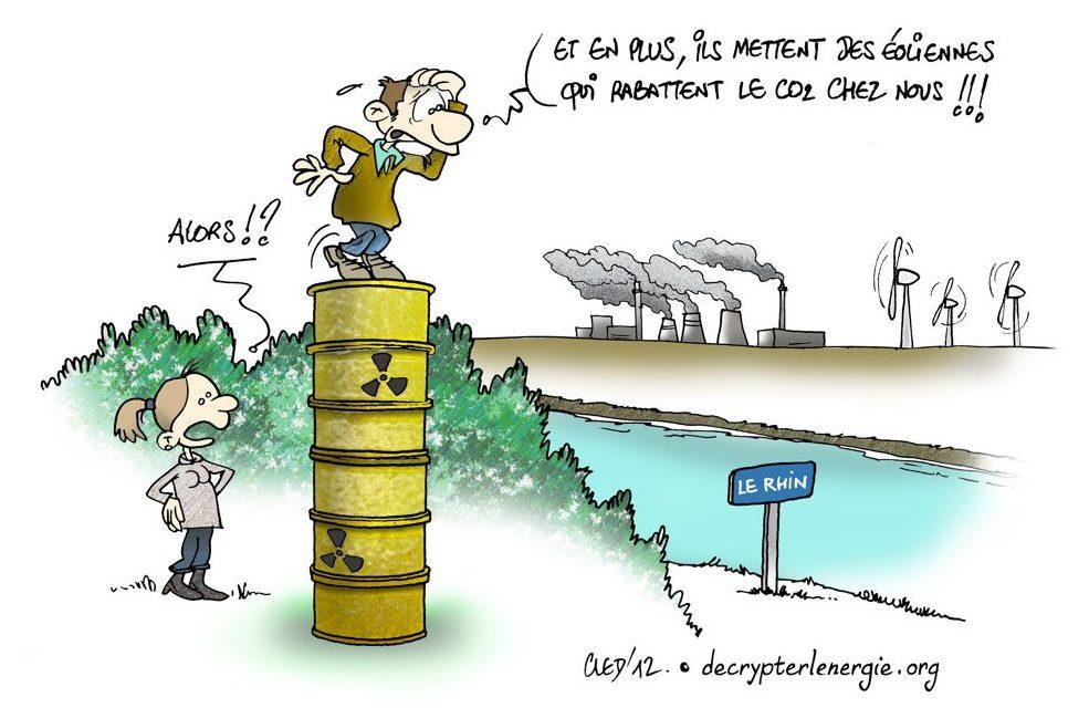 Quelle stratégie énergétique et climatique pour la France ?