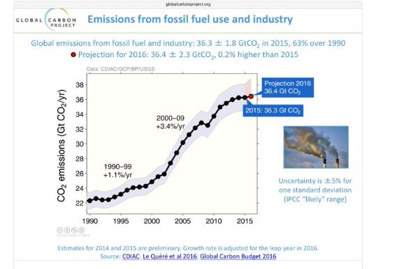 Climat / Energie : La Chine avance, les Etats-Unis «exige», la France se replace