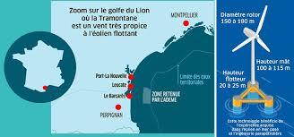 Golfe du Lion : Concertation pour la ferme pilote d'éoliennes flottantes