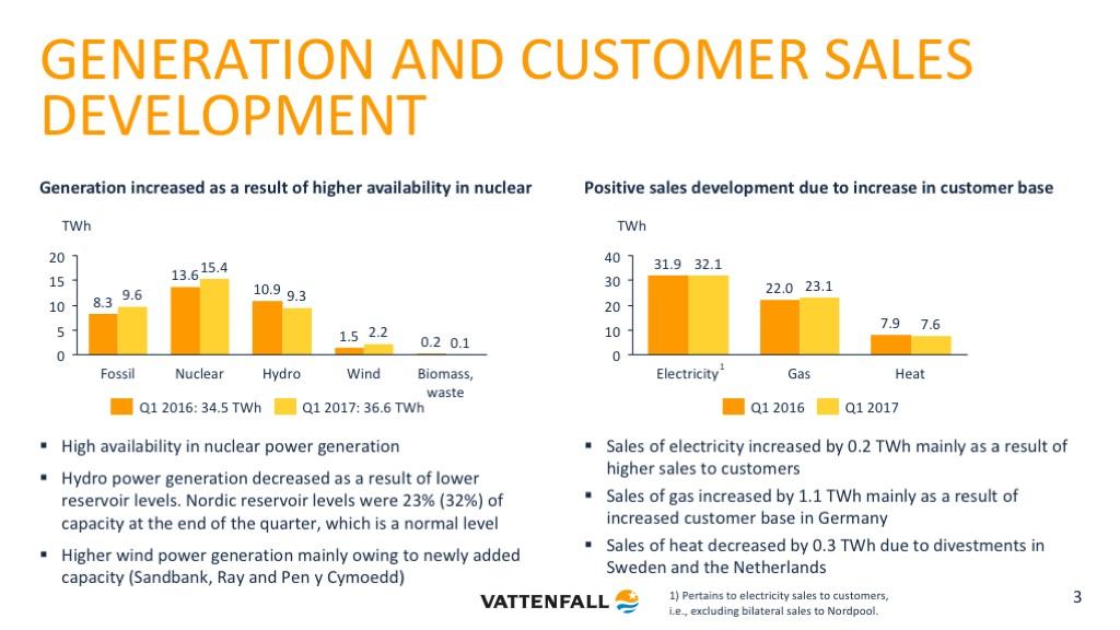 Vattenfall January-September 2017 Interim Report
