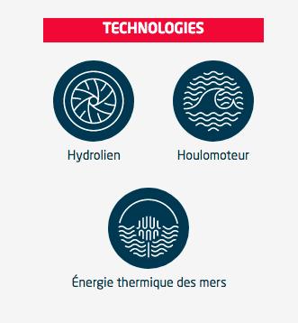 Ocean Energy Europe : « Watts in the water » avec l'hydrolien et le houlomoteur
