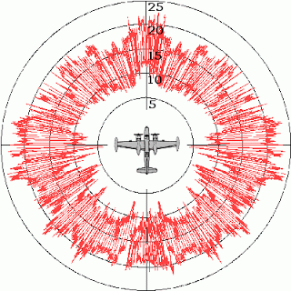 Sigma invader RCS EDM 2010