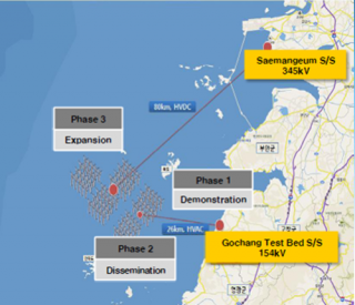 AMSC Expands Offshore Wind Business with South Korea based Doosan Heavy Industries