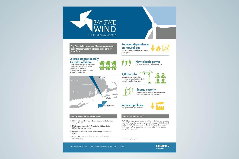 Bay State Wind EDM 22 12 017
