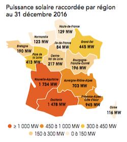 EDF se fait solaire