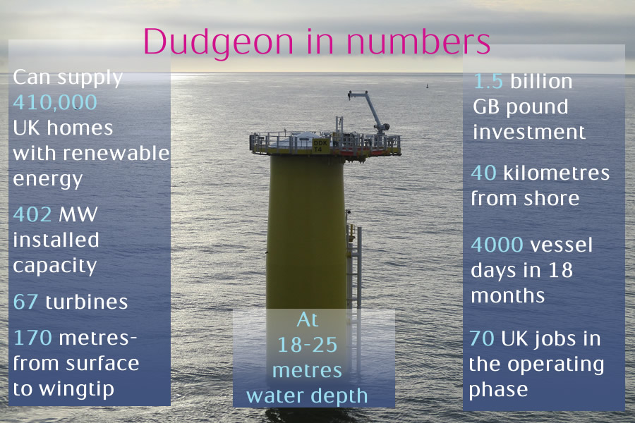 EDM 22 01 018 dudgeon in numbers