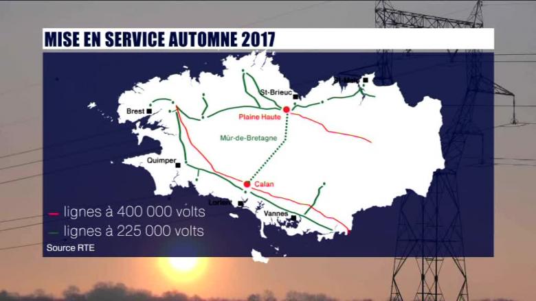 electricite EDM 15 01 2018