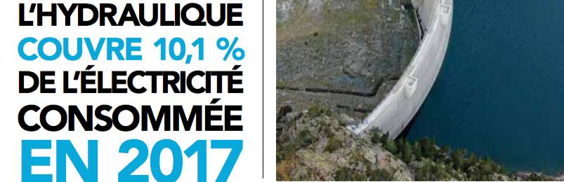 Progression record des raccordements d'installations de production d'électricité renouvelable en France métropolitaine.