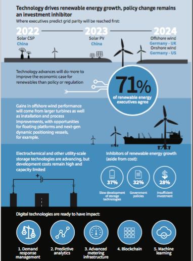 Lloyds Register voit la parité réseau en 2024 pour l'offshore éolien