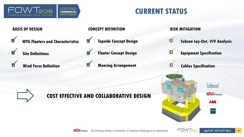 Ideol et STX lancent un projet de recherche de sous-station flottante