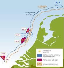 Le consortium Blauwwind boucle le financement de Borssele III / IV