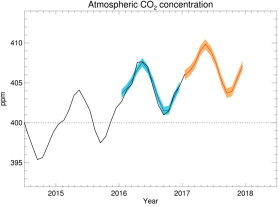 Une hausse du prix du carbone se prépare, sera-t-elle durable ?