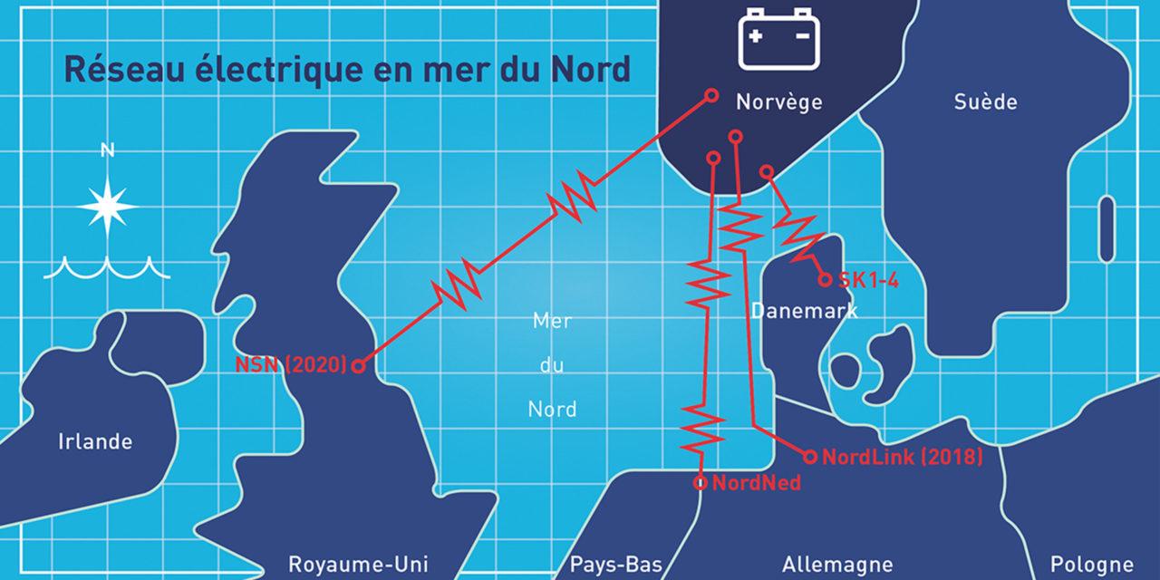 NordLink – Financement bouclé pour l'interconnexion entre l'Allemagne et la Norvège