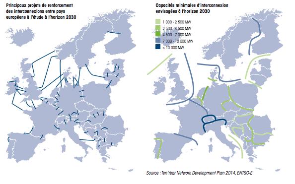 L'essor de l'éolien offshore en mer du Nord : Un enjeu stratégique pour l'Europe
