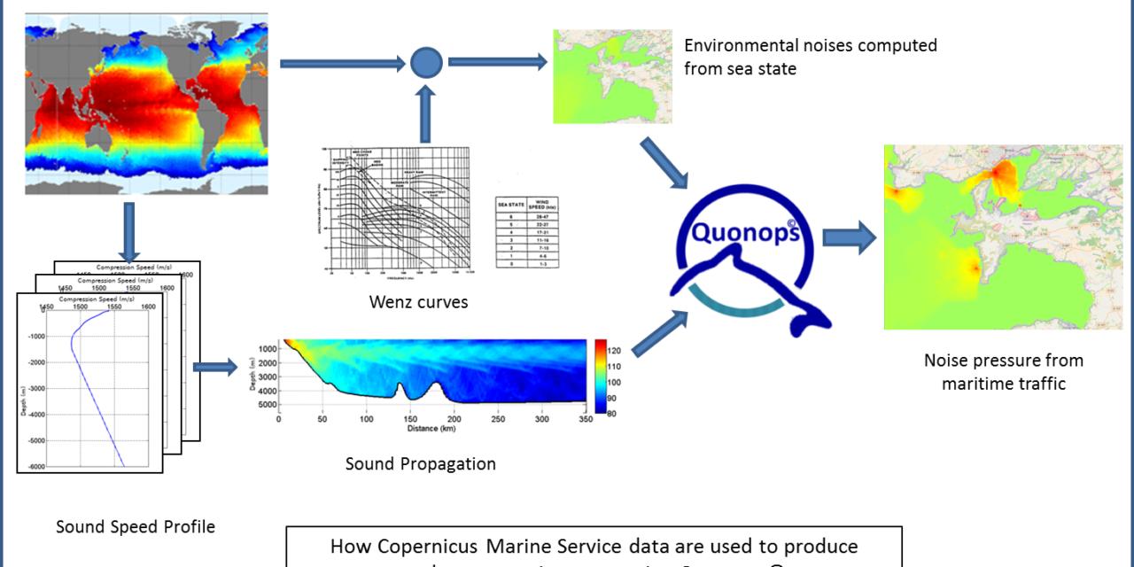 Trophées Innovation Océan : Quiet-Oceans est candidat avec Quonops Online Services