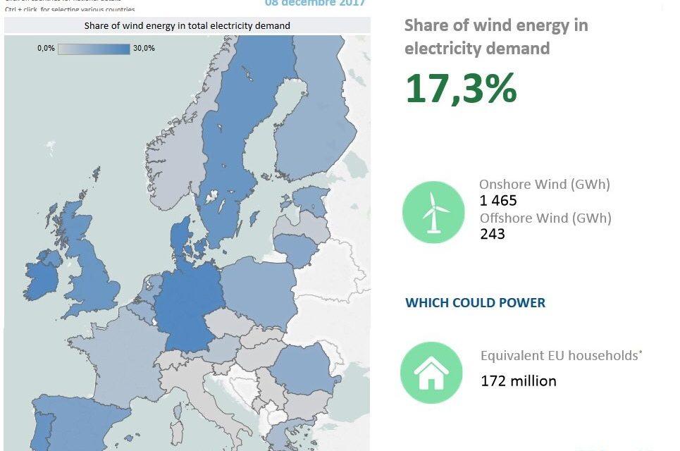 L'Espagne cherche des investisseurs pour sa transition énergétique