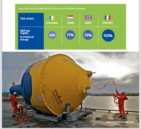 FORESEA publie un bilan sur les énergies de l'océan