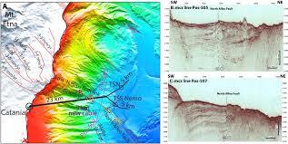 Thèse : Failles actives et structure profonde la Marge Est Sicilienne
