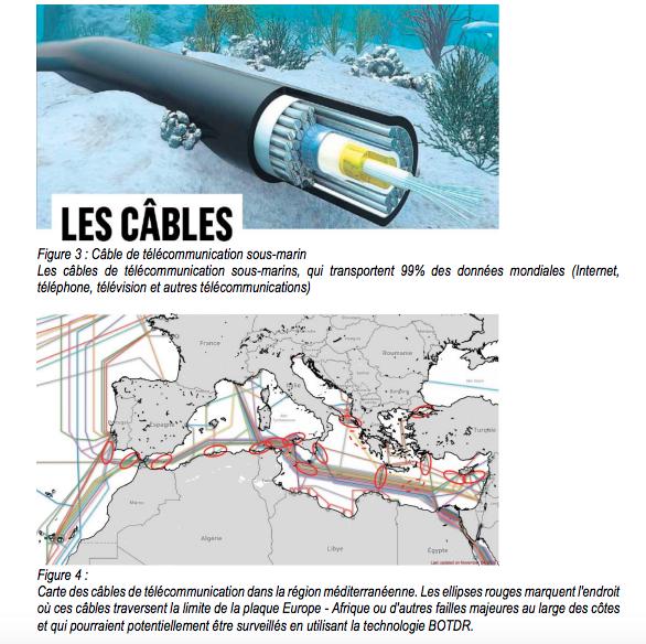 Des câbles de fibre optique pour détecter des faibles mouvements au fond de la mer produits par l'activité de failles sous-marines