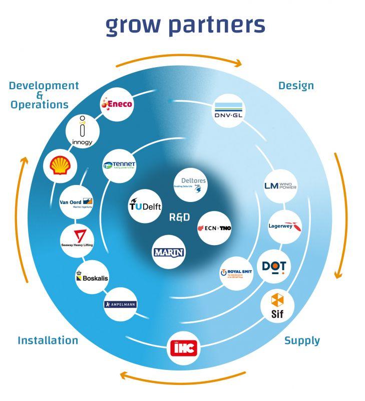 EDM 28 12 018 grow partners 07