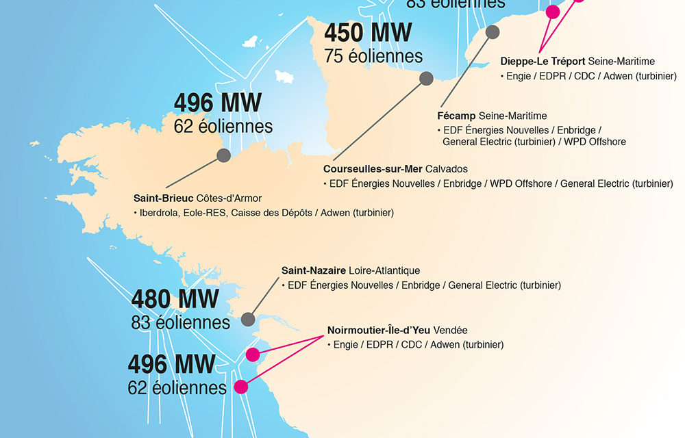 Sumitomo Corporation : Participation in Offshore Wind Farm Projects (Le Tréport and Noirmoutier) in France