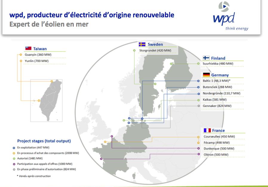 WPD offshore mise aussi sur Dunkerque pour infléchir à la hausse la PPE