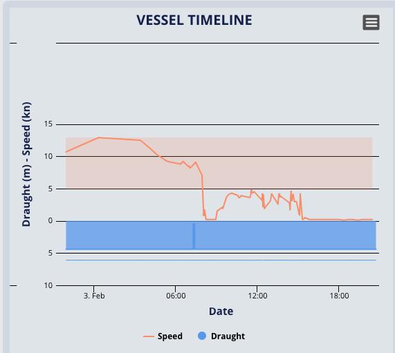 GEO OCEAN III, le navire de GEOxyz a été mobilisé pour la recherche des épaves de l'avion d'Emiliano Sala et son pilote