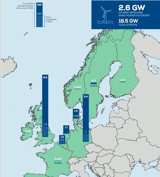 SHELL accélère ses investissements dans l'éolien offshore au Royaume-Uni