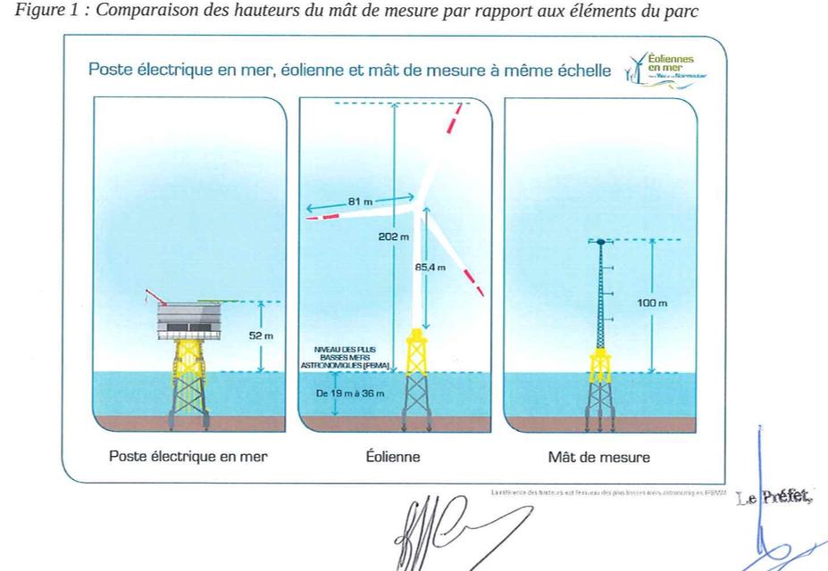 Yeu-Noirmoutier Redevance : La convention de concession du domaine publique est signée