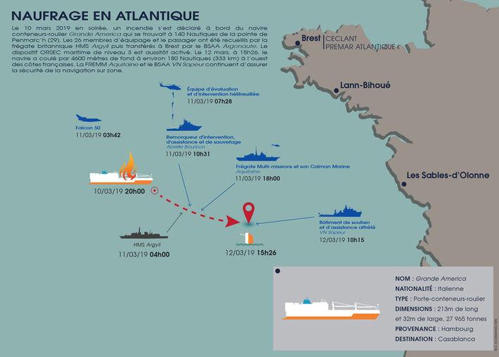 Energies de la mer : Evénements à venir et rétrospective