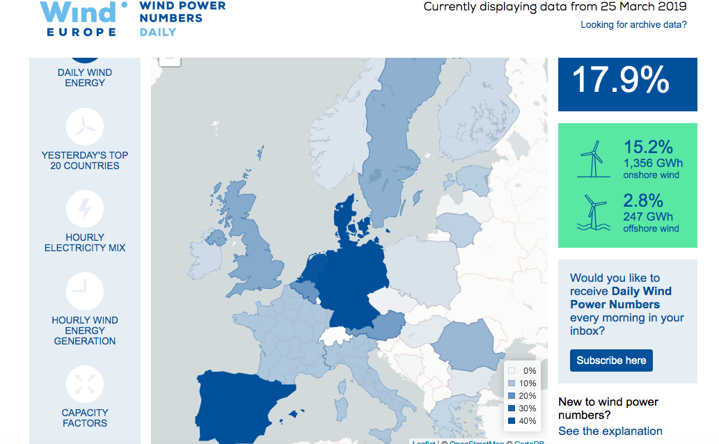 WindEurope monte en 1ère ligne