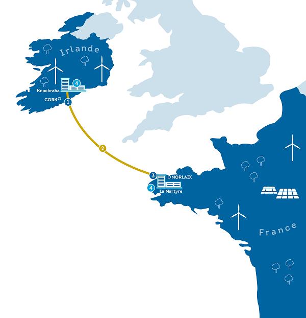 Appel à consultation pour le projet Celtic Interconnector