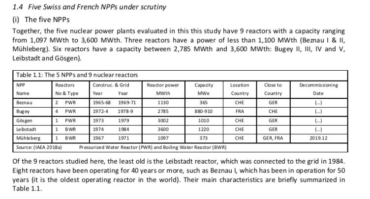 Europe: Un accident nucléaire toucherait entre 16,4et 24millions d'habitants