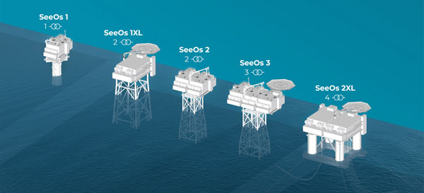 Atlantique Offshore Energy announced the certification of SeeOs by DNV-GL