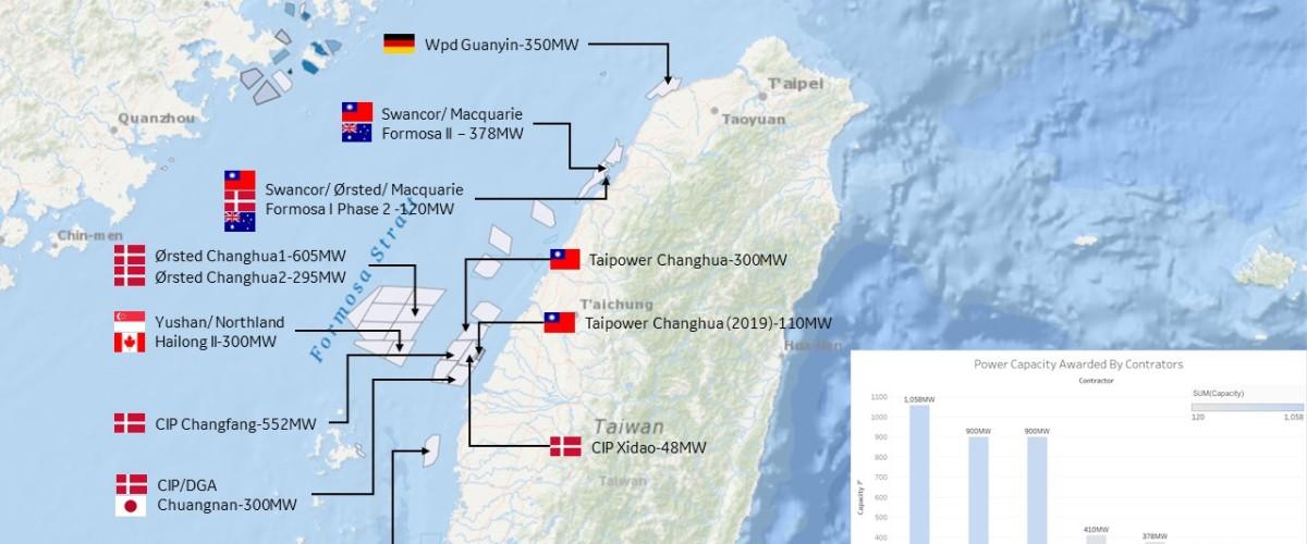 Siemens Gamesa remporte une commande conditionnelle de 376 MW pour Formosa 2