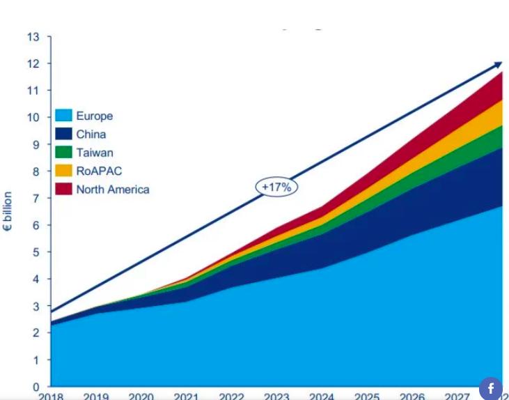 Wood Mackenzie: le marché O&M des éoliennes en mer atteindra € 11 milliards d'ici 2028