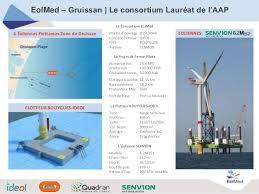 Enquête publique pour le projet de Ferme pilote des Éoliennes flottantes EolMed