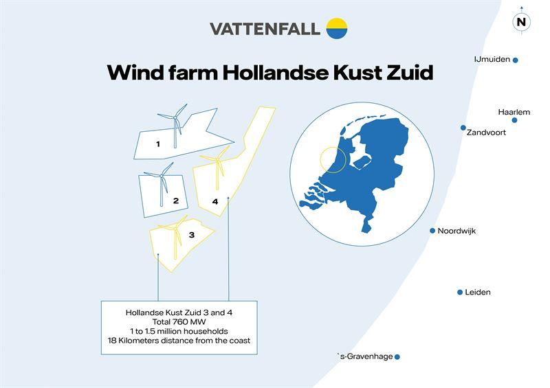 Vattenfall remporte la phase 2 d'Hollandse Kust Zuid (HKZ) 3 & 4
