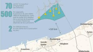 Dunkerque : Dialogue concurrentiel, le résumé du Rapport de Synthèse du parc éolien en mer est en ligne