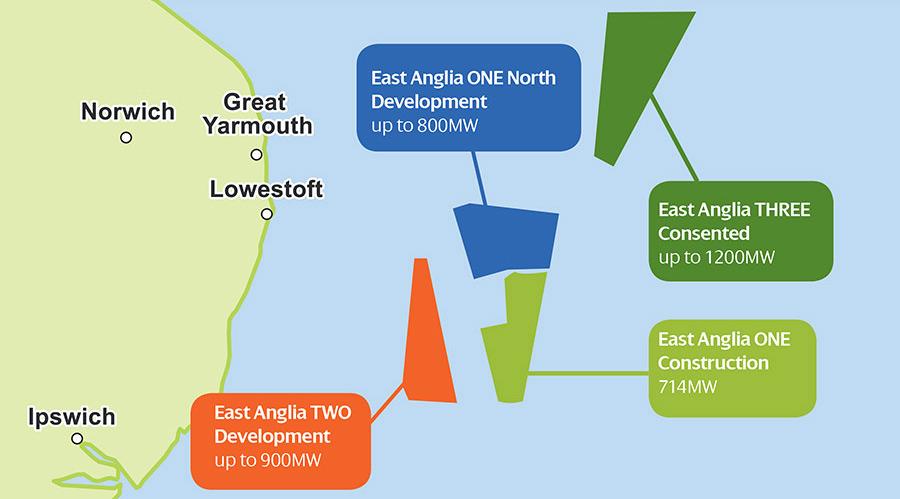 Iberdrola s'entend avec GIG pour céder une partie d'East Anglia ONE