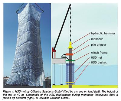 Eolien en mer et explosifs : Analyse des systèmes de réduction des nuisances sonores