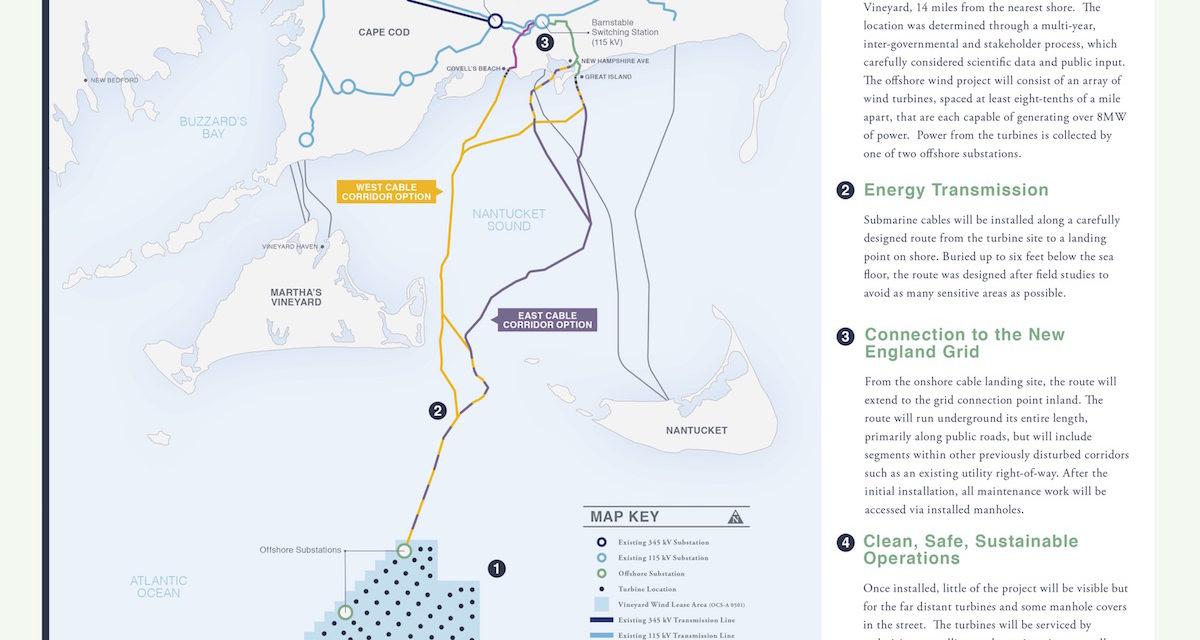 USA – Les actionnaires de Vineyard Wind modifient leur calendrier / a delayed project schedule