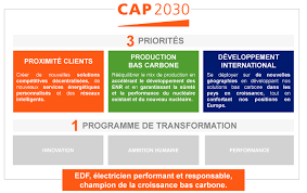 EDF Renouvelables signe avec TESCO