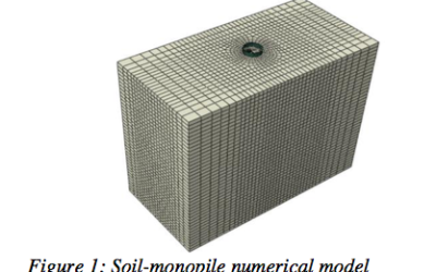 Thèse : Analyse probabiliste d'une fondation d'éolienne offshore de type monopieu encastrée dans un sol argileux spatialement variable